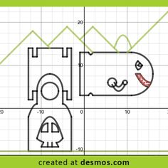 How to find domain and range on desmos