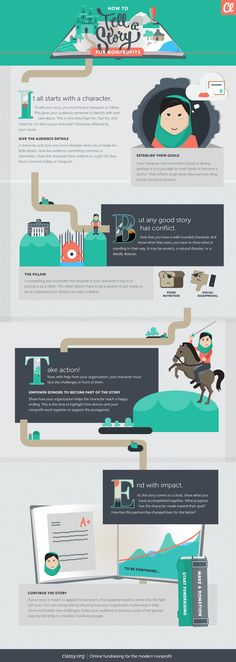 To tap into the power of storytelling, you need to know how to construct a story and communicate it to your audience. This infographic walks you through the steps of telling an effective impact story.