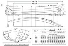 5 Most Critical Components To Your Boat Building Plans - Tools And Tricks Club Sailboat Plans, Wood Boat Plans, Model Boat Plans, Boat Building Plans, Plywood Boat, Wood Boats, Center Console Boats, Boat Drawing, Runabout Boat