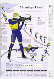 Biathlon Inforgrafic