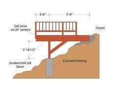 Image result for best desk slope hillside decks