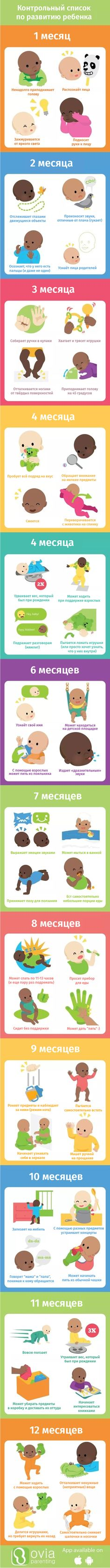All About Your 2-Month-Old Baby\u0027s Development - Milestones, Games - Baby Development Chart