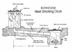 grill and stoves pinterest smokehouse smoking and meat - Meat Smokehouse Plans