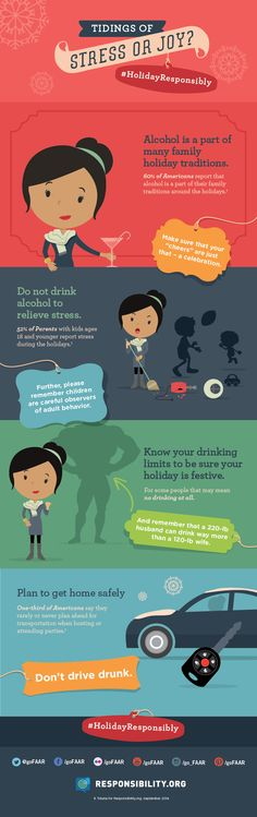 Don't let the stress get to you. Remember to make responsible decisions about alcohol this holiday season! #HolidayResponsibly