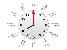 Oefenen met klokkijken, minuten Teacher Education, School Teacher, Kids Education, Dutch Language, German Language Learning, Learning English, Primary Maths, Primary School, Math Clock