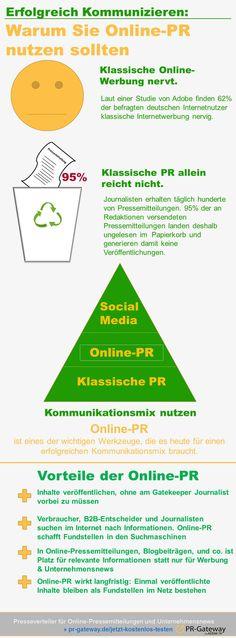 Online Pressemitteilungen nutzen, um erfolgreich zu kommunizieren. #Infografik #PR