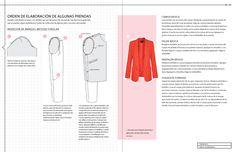 Libros: Manual De Patronaje De Moda Diseño, Adaptacion y Personalizacion de los Patrones de Costura