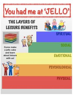 ‎Erin Manax‎, winner of the 2018 TRO Student Leisure Education Contest submitted the following program.  You Had Me at 'JELLO': A 5 Day Leisure Education Plan Exploring the Benefits of Leisure through Jello.  This leisure education plan is targeted at older individuals – either living in a long-term care facility, or a retirement home. The activity is best done in groups no bigger than 4-5, since cooking is involved, and participants may need increased supervision and/or assistance.