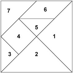 A Tangram is a Chinese dissection puzzle consisting of 7 flat shapes.  They all fit perfectly in one square.Since geometric anything is all the rage, I though it would be fun to make a   Rubber Stamp Tangram and make cards!