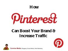 by Sue Reynolds via Slideshare Mini Site, Media Web, Pinterest For Business, Social Media, Teaching, Thoughts, Marketing, How To Plan, Social Networks