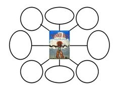 Using Thunder Rose and Pecos Bill to identify the character traits of the main characters and compare the characters using a venn diagram. Pecos Bill, Tall Tales, Character Trait, Thunder, Language Arts, Fairy Tales, Diagram, Characters, Education