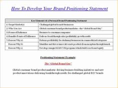 Resume Branding Statement Examples Us Smb Ownersmanagers Who Believe A Professionallooking Website .