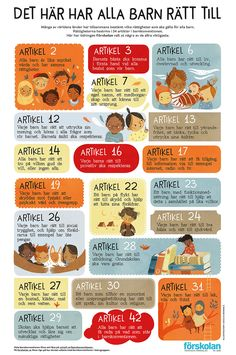 Sign Language Book, Swedish Language, Kindergarten, Save The Children, Preschool Worksheets, Best Teacher, School Supplies, Social Studies, Teaching Resources