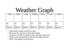 Fill in the chart by watching the local weather, then construct a double bar graph, stem and leaf plot, and a line graph using the data....