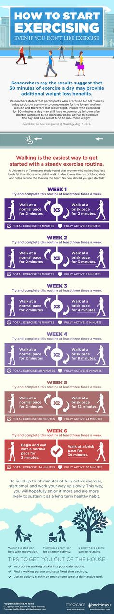 How To Start Exercising Taken from our online Healthy Living Programs. Bea healthier you today!    http://www.bodminsou.com/wp-content/uploads/2016/05/Post_HowToStartExercisingSmall.jpg   Walking is the easiest way to get started with a steady exercise routine. In this article we have a free guide and infographic to help