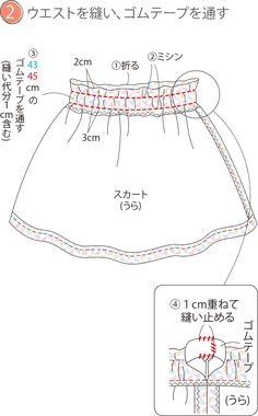 フリルがおしゃれ!簡単に手作り&着回しできるスカートの作り方(子ども服) | ぬくもり