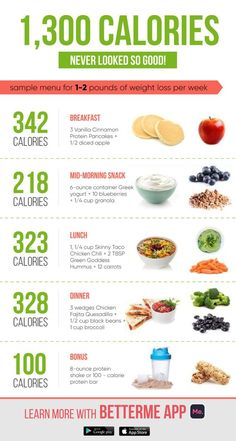 Workout food, 1200 calorie meal plan, 1200 calorie diet, Healthy eating, Diet an. Breakfast Calories, Diet Breakfast, Breakfast Recipes, 1200 Calorie Meal Plan, Weight Loss Meals, No Calorie Snacks, 21 Day Fix, Diet Meal Plans, Weight Loss Diets