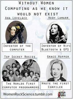 Although not completely untrue, these are all highly inaccurate. Hedy Lamarr invented a frequency-hopping system that made Bluetooth and Wifi possible. She created a basis with which other inventors were able to use to invent Wifi. Sweeping generalizations and inaccuracies aren't a great way to feature the intelligence of any group of people.