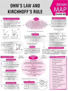Ohm's law and Kirchhoff's law concept map Learn Physics, Physics Lessons, Physics Concepts, Basic Physics, Physics Formulas, Physics Notes, Chemistry Notes, Chemistry Lessons, Math Notes