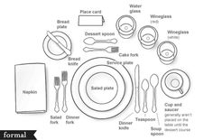 Which Fork to Use