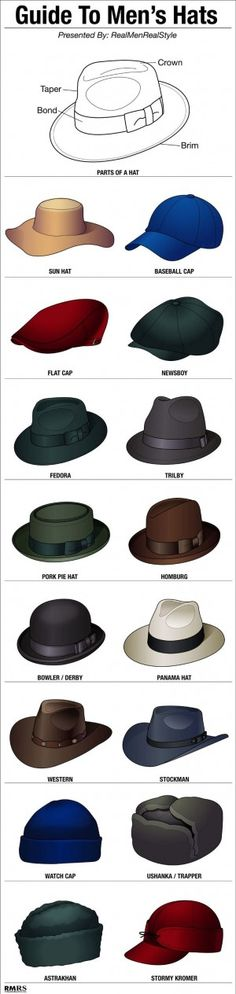 types of hats for men, stylish men's hats