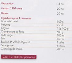 Poulet au Porto et Champignons en 30min au micro minute