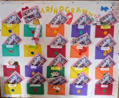 El cariñograma ~ Educación Preescolar, la revista