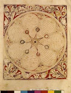 Calendrier, bible, soria ?, vers 1310, Josué ben Abraham Ibn Gaon, parchemin, BNF, ms hebreu 21