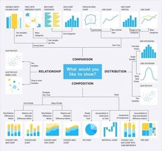 Data Visualization - All About Data Analytics And Data Science Data Science, Science Des Données, Social Science Research, Information Visualization, Data Visualization, Exploratory Data Analysis, Thematic Analysis, Statistics Math, Visual Analytics