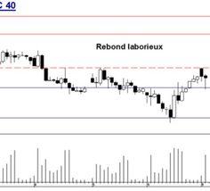 Turbo+CAC+40:+Rebond+laborieux