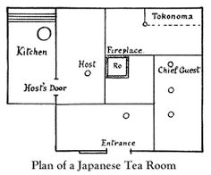 Image result for japanese tea house plans