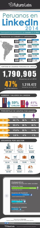 Linkedin en Perú y latinoamérica #infografia #infographic #socialmedia vía @FuturoLabs