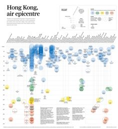 Hong Kong, Air Epicenter