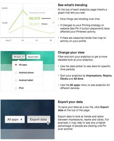 Pinterest Gives Businesses Analytics Tips | WebProNews