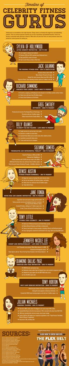 Celebrity Fitness Gurus Infographic - Jack LaLanne, Jillian Michaels, Tony Horton, etc. Cool! #fitcandy.tv @fitcandy on FB