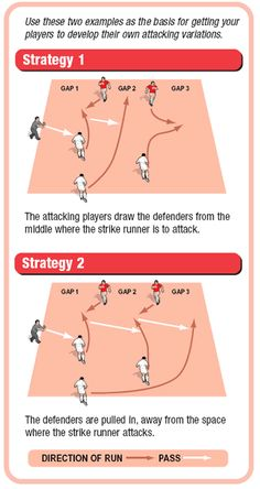 How to win 3 v 2 situations