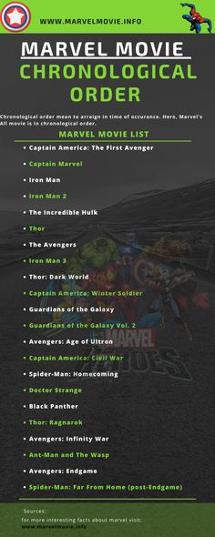 All Marvel films in chronological order.Watch marvel movie in chronological order. All Marvel Films, Marvel Movies List, Upcoming Marvel Movies, Marvel Cinematic Universe Movies, Marvel Avengers Movies, Avengers 2017, Marvel Timeline Movies, Avengers Characters List, Marvel Cinematic Universe Timeline