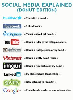 What would you add, change, or delete on this list? Let us know in the comments!