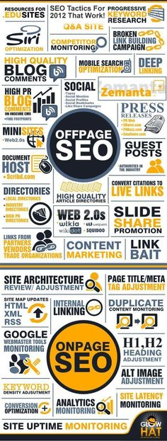Image #searchengineoptimization(interest), #searchengineoptimizationbusiness,
