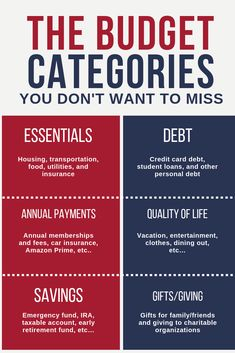 Ideas for simple budgeting categories. It doesn't get any easier than this 12 category budget for minimalist. #budget #budgeting #moneymanagement #personalfinance