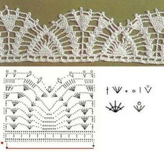 Check out the diagrams and learn to make more than 150 points, (crochet edgings) with images. There are several crochet borders that can be applied in various crochet projects. Choose your favorites… Crochet Boarders, Crochet Edging Patterns, Crochet Lace Edging, Crochet Motifs, Crochet Diagram, Crochet Chart, Lace Patterns, Thread Crochet, Crochet Trim