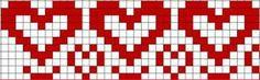Hearts chart