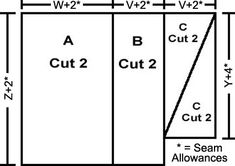 Apron cutting layout - Viking Apron By Kilfinna kottr (use internet archive to find article http://www.earlyperiod.com/articles/viking-apron.php )