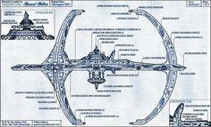 DS9 elevation schematic