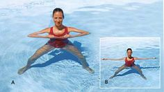 Total-Body Water Workout. Do while kids are playing in pool.