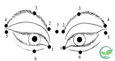 Zahoďte brýle! Tisíce lidí si touto metodou zlepšilo zrak