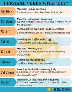 Phrasal Verbs with CUT: Cut back, Cut down, Cut off, Cut out... - 7 E S L