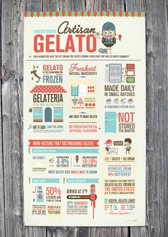 Artisan Gelato Infographics by med ness, via Behance