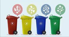 Best Compost Bin Wirecutter Biodegradable Products, Plastic Waste Management, Waste Segregation, Best Compost Bin, Tumbling Composter, Composting At Home, Hazardous Waste, Solid Waste
