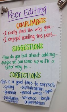 Peer editing anchor chart (image only) Digital Imaging Edit image online # - Online Photo Editing - Online photo edit platform. - Peer editing anchor chart (image only) Digital Imaging Edit image online Peer editing anchor chart (image only) Writing Strategies, Writing Lessons, Teaching Writing, Writing Skills, Writing Activities, Writing Process, Writing Ideas, How To Teach Writing, Teaching Ideas
